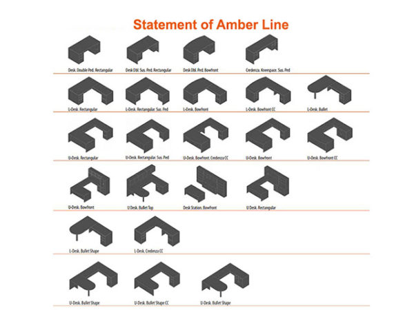 Amber Series Options Guide
