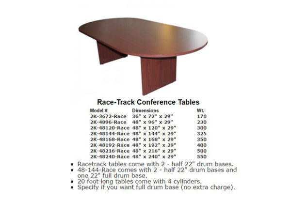 Case 2k oval racetrack tables
