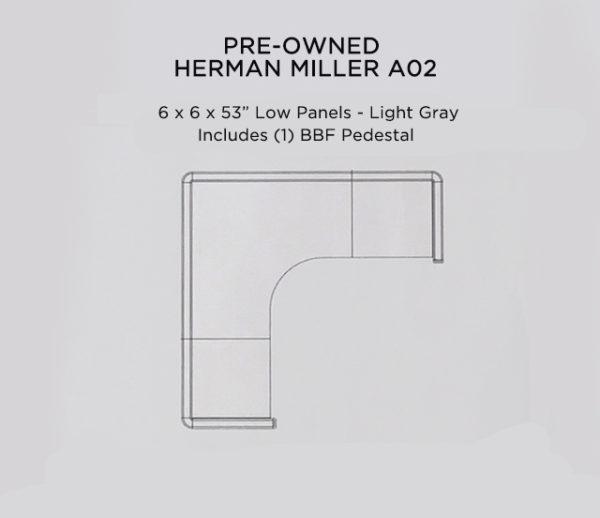 refurb ao2 low panels